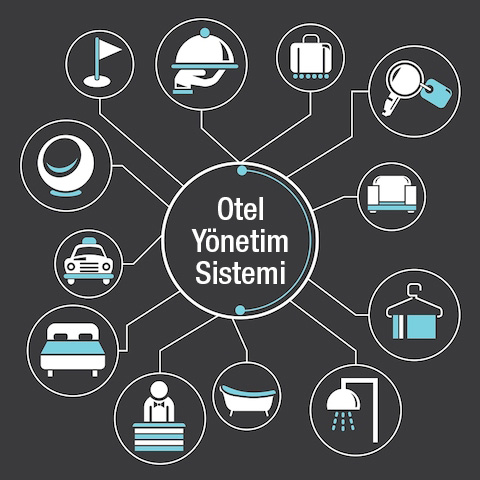 otel-yonetim-sistemi